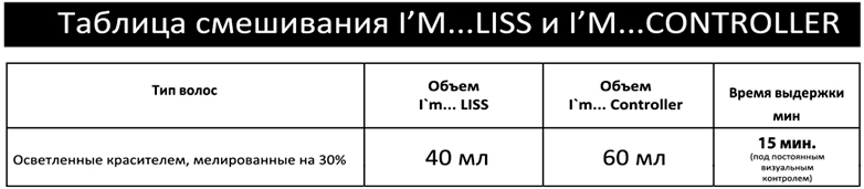 liss-volume